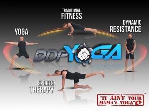 DDP Yoga Diagram