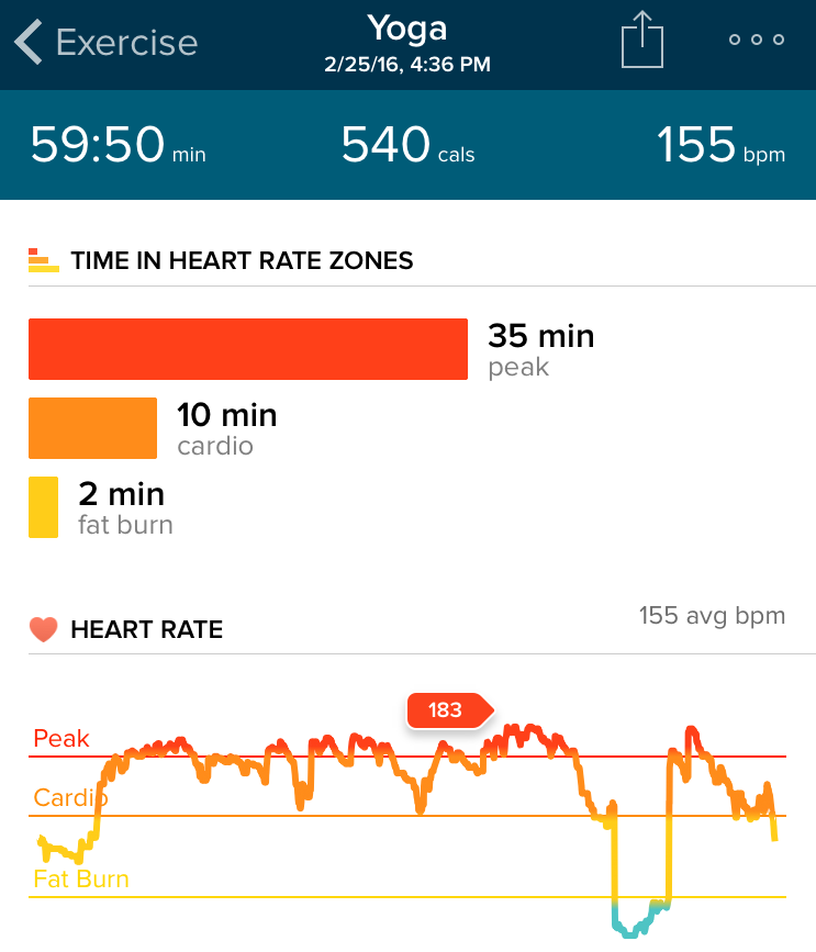 Heart Rate And Fat Loss 117